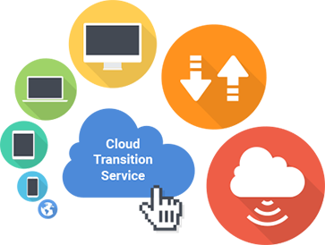 Globalvox Cloud Transition Services