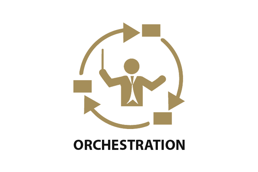 Chaos To Orchestration